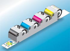 High Speed Offset Printing